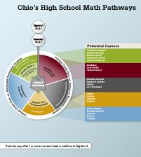 OCCRRA_HES_HighSchool-Math
